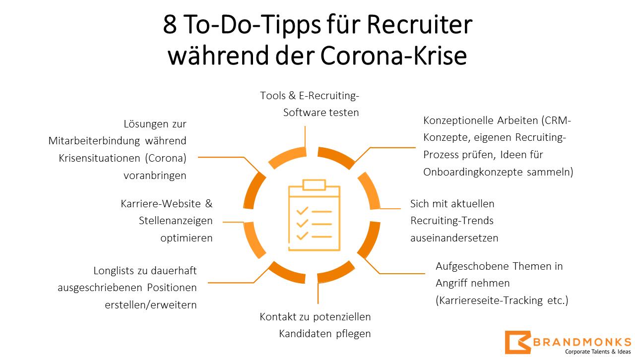 Infografik To Dos für Recruiter während Corona