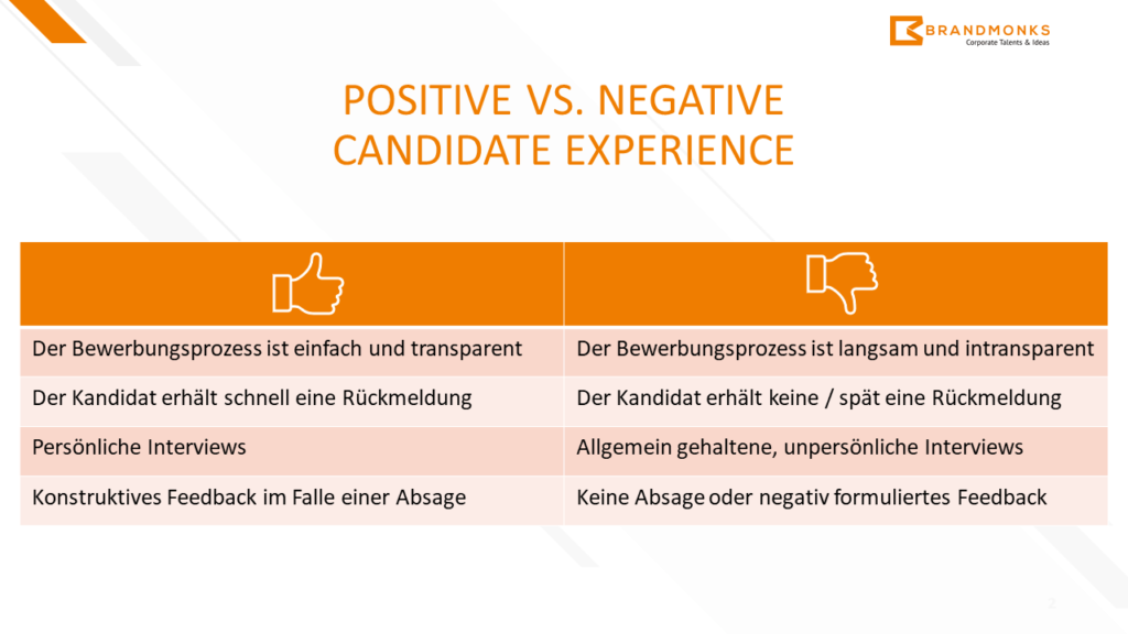 Positive vs. negative Candidate Experience