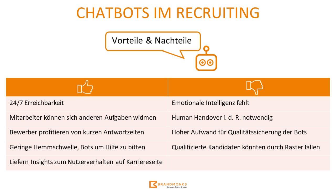 Vorteile und Nachteile von Chatbots im Recruiting