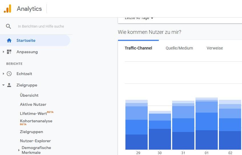 Google Analytics Analysetool