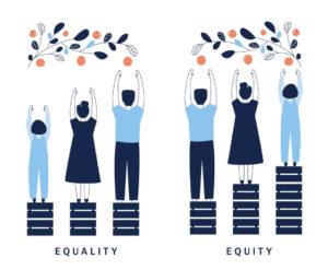 Soziale Ungleichheit bekämpfen